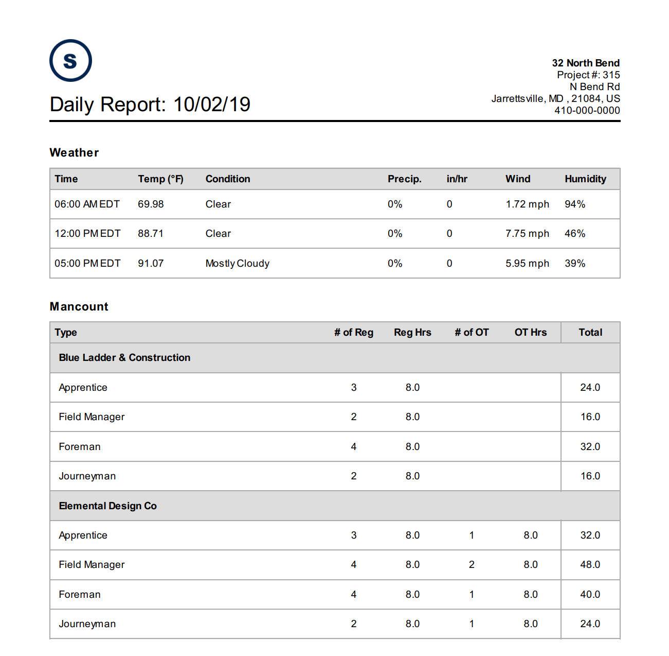 Construction webapp daily reports pdf